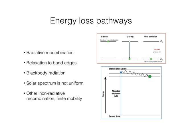 Energy loss pathways  • Radiative recombination  • Relaxation to band edges  • Blackbody radiation  • Solar spectrum is no...