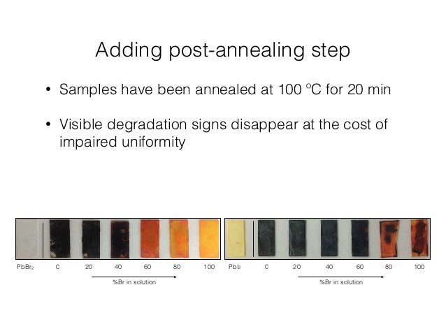 Adding post-annealing step  • Samples have been annealed at 100 ºC for 20 min  • Visible degradation signs disappear at th...