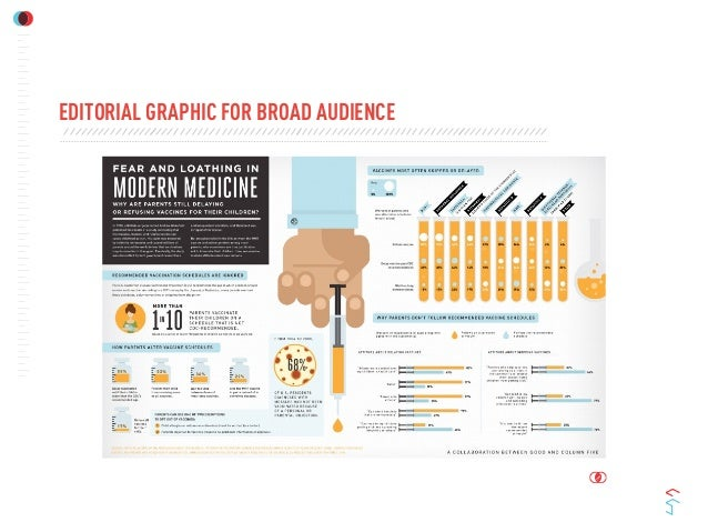 EDITORIAL GRAPHIC FOR BROAD AUDIENCE
