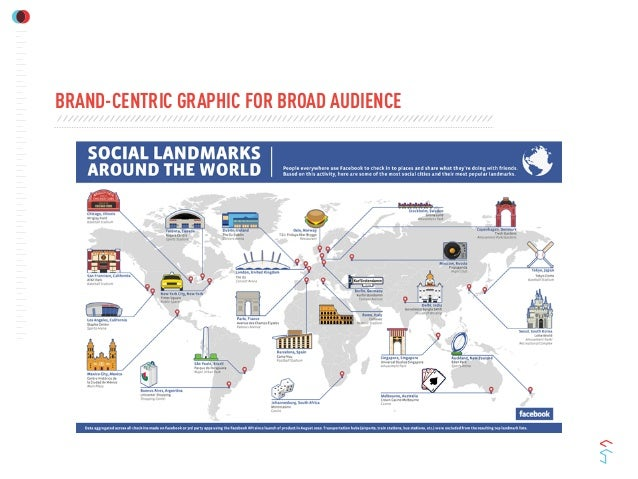 BRAND-CENTRIC GRAPHIC FOR BROAD AUDIENCE