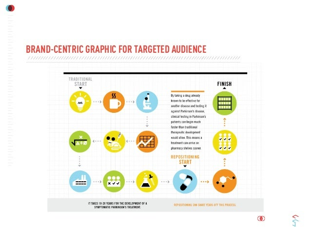 BRAND-CENTRIC GRAPHIC FOR TARGETED AUDIENCE