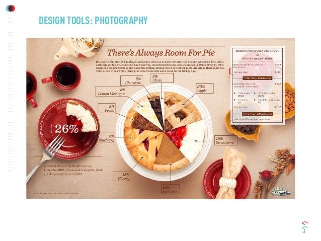 DESIGN TOOLS: PHOTOGRAPHY