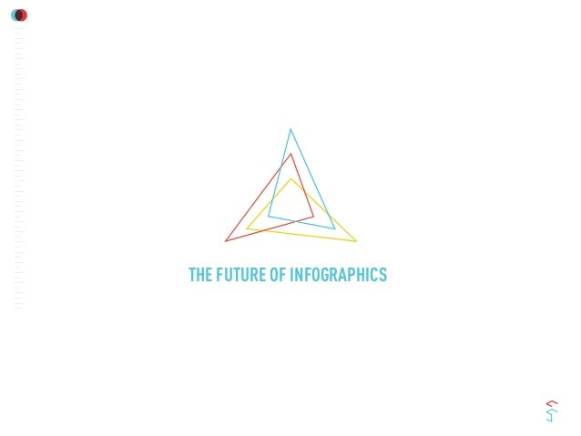 THE FUTURE OF INFOGRAPHICS
