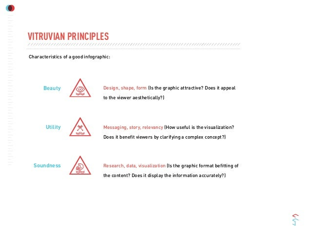 VITRUVIAN PRINCIPLESDesign, shape, form (Is the graphic attractive? Does it appealto the viewer aesthetically?)Messaging, ...