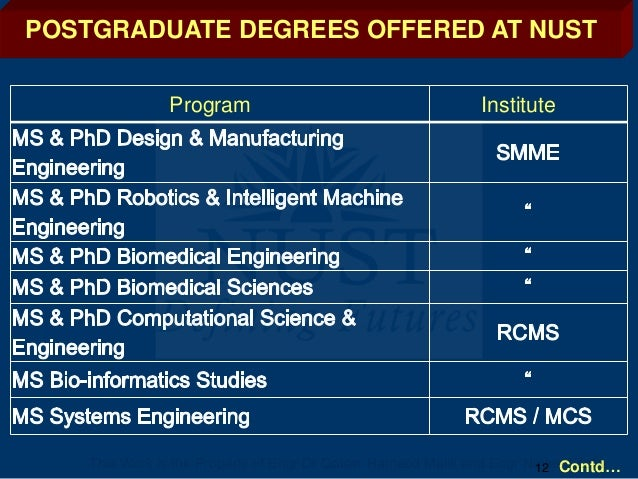 Courses Offered At Nust