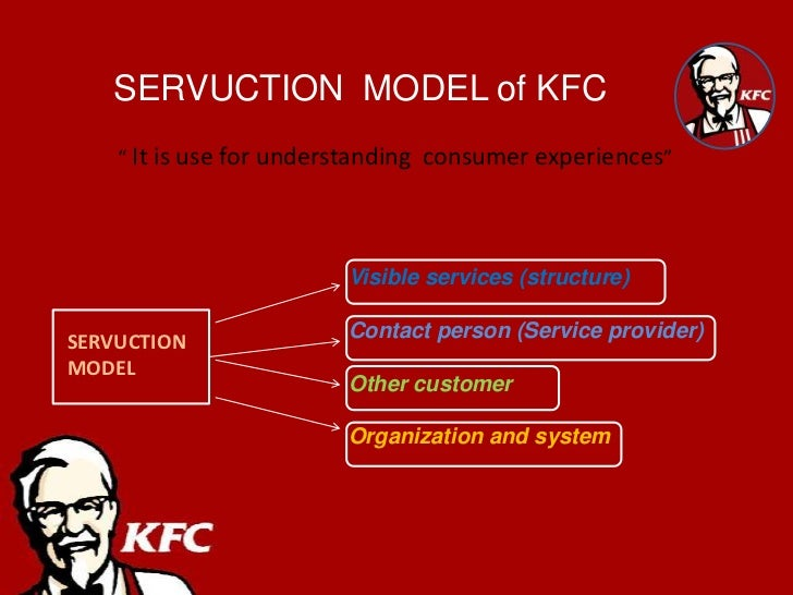 mcdonald kfc 7s framework The mckinsey 7 s framework or model for strategic fit was developed over thirty years ago by strategy consultants mckinsey to criticism of the mckinsey 7s framework.