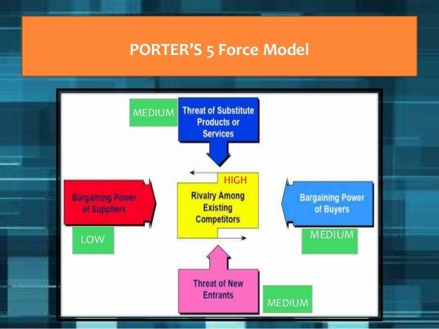 Kfc competitive advantage - Porter s model of competitive advantage ...