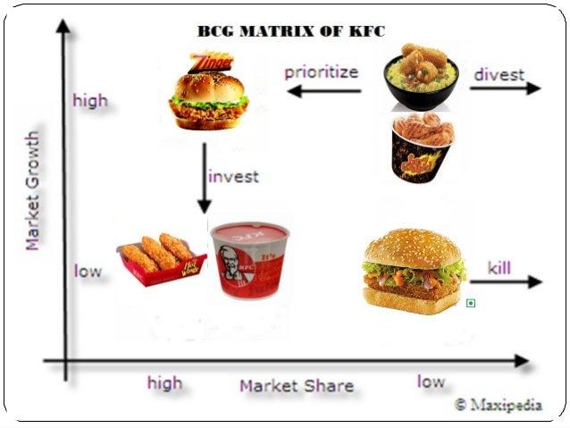 bases of segmentation for food processor