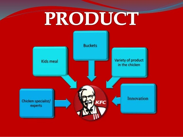 kfc case study marketing Founder of the original kentucky fried chicken,  ppt of kfc case study shivakumaranupama kfc marketing strategies.