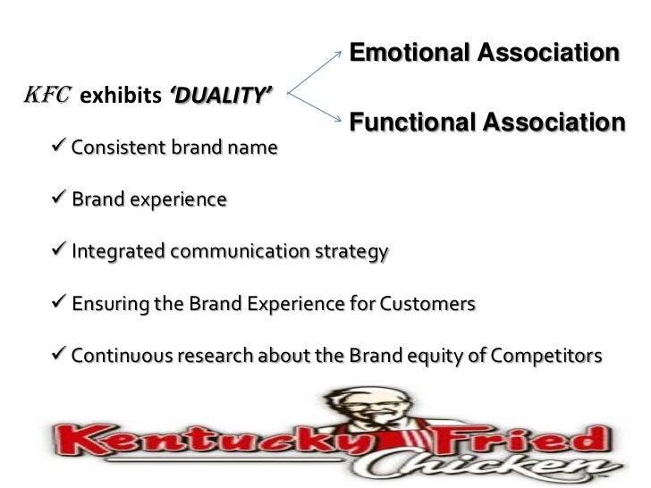 Kfc brand positioning