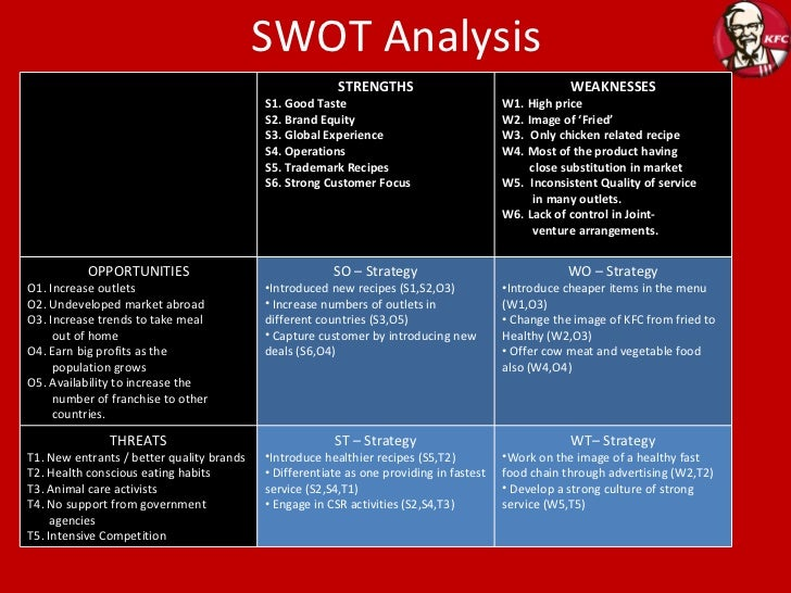 swot of rice market In the global commodity market report on rice importing countries completed by the world bank as shown in table 1 in the appendix section, nigeria stands as number three on the list with 14 million metric tons in 2008/2009, and has been projected to import 16 million metric tons of rice in 2010 representing 48% of global rice import, this is.