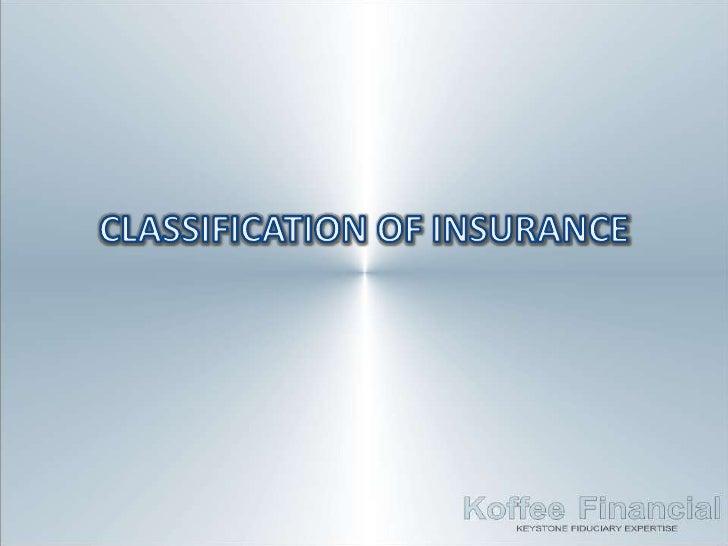 Classification of Insurance• Life Insurance• Non Life Insurance