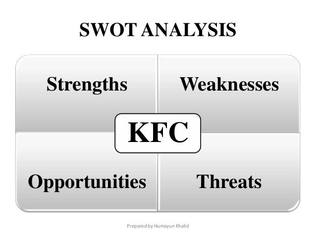 organization control of kfc We provide free assignment sample on marketing strategy of kfc  the competition level is so high that an organization can  the last step is control and.