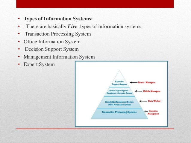 management information system of kfc