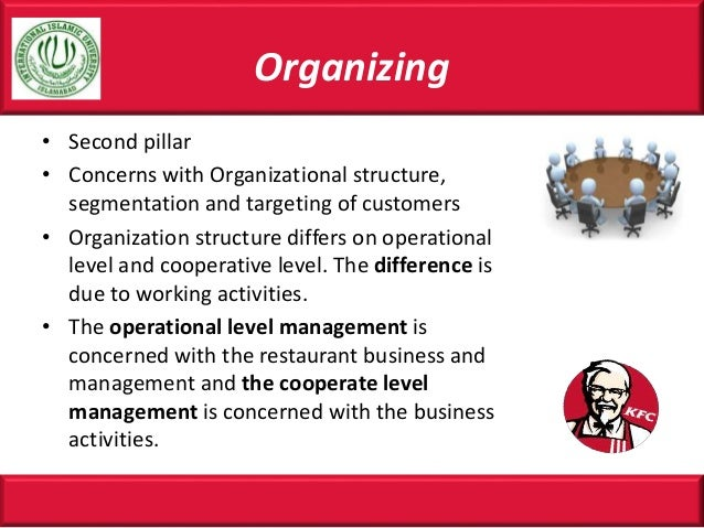 kfc organizational structure chart A hierarchy structure of mcdonald's companymcdonald's is the world's most popular and successful fast-food chain which serves almost 58 million people every day.