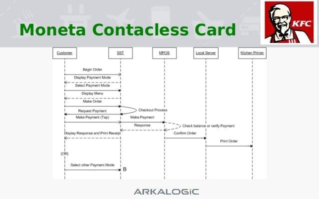 process flow diagram of kfc diagram  process flow diagram of kfc full version hd quality of  diagram  process flow diagram of kfc