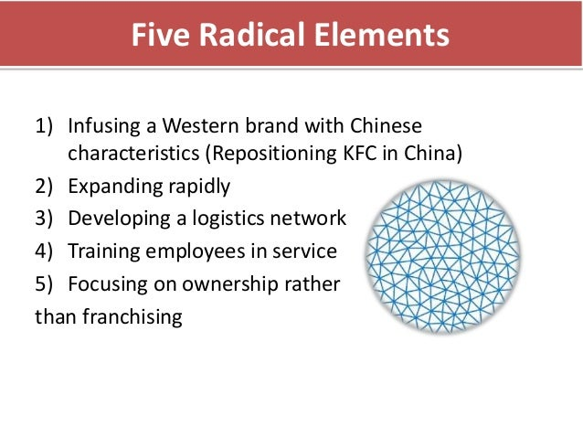 kfcs radical approach to china [pdf download] kfcs radical approach to china book kfcs radical approach to china book chasing for kfcs radical approach to china book pdf download do you really need this pdf of kfcs.