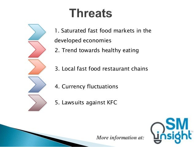 Case Study of KFC: Establishment of a Successful Global Business Model