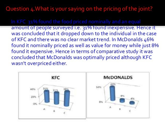 mcdonalds and kfc market analysis comparison Product/brand analysis chick-fil-a, inc,  primary competitors analysis the kfc corporation was  harland sanders in 1952 as of 2009, kfc's market share.