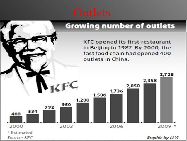 kfc vs marrybrown branding Marketing objectives are essential for any organization that wants to raise awareness about itself, its products, or its services great marketing.
