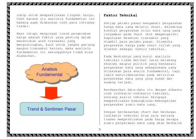 Analis forex