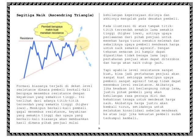 Forex e-book