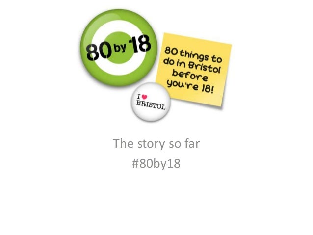 80by18 The story so far #80by18