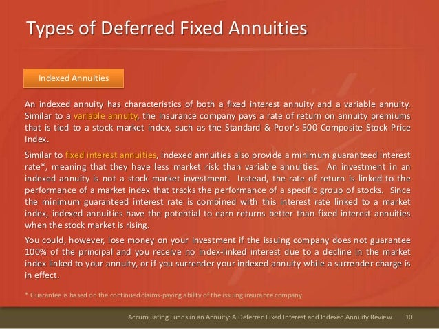 Types of Deferred Fixed Annuities10Accumulating Funds in an Annuity: A Deferred Fixed Interest and Indexed Annuity ReviewA...