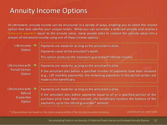 Annuity Income Options12Accumulating Funds in an Annuity: A Deferred Fixed Interest and Indexed Annuity ReviewLife IncomeO...
