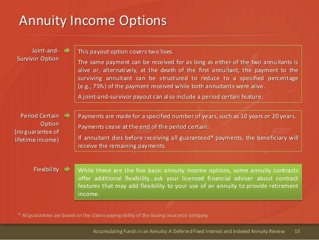 Annuity Income Options13Accumulating Funds in an Annuity: A Deferred Fixed Interest and Indexed Annuity ReviewJoint-and-Su...