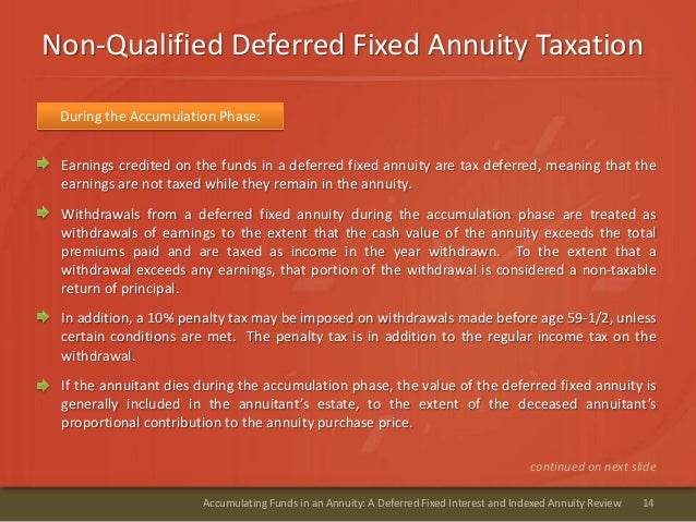 Non-Qualified Deferred Fixed Annuity Taxation14Accumulating Funds in an Annuity: A Deferred Fixed Interest and Indexed Ann...