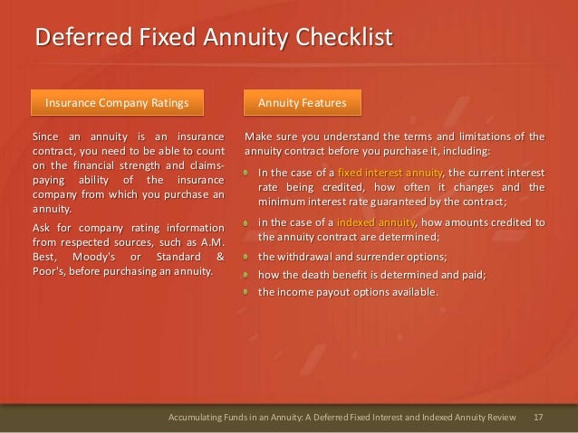 Deferred Fixed Annuity Checklist17Accumulating Funds in an Annuity: A Deferred Fixed Interest and Indexed Annuity ReviewSi...