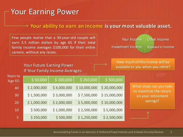 Your Earning Power2Accumulating Funds in an Annuity: A Deferred Fixed Interest and Indexed Annuity ReviewYour ability to e...
