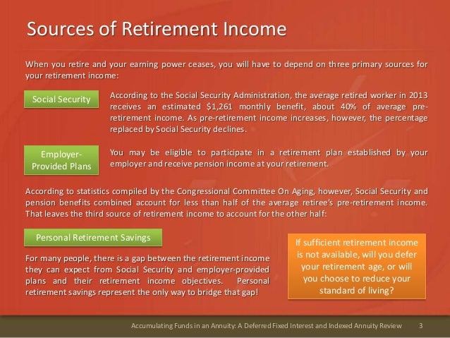 Sources of Retirement Income3Accumulating Funds in an Annuity: A Deferred Fixed Interest and Indexed Annuity ReviewWhen yo...