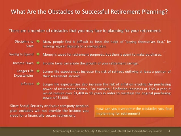 What Are the Obstacles to Successful Retirement Planning?4Accumulating Funds in an Annuity: A Deferred Fixed Interest and ...