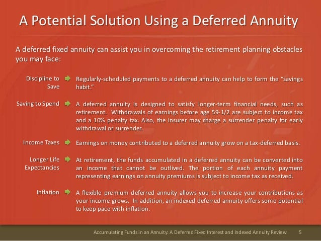 A Potential Solution Using a Deferred Annuity5Accumulating Funds in an Annuity: A Deferred Fixed Interest and Indexed Annu...
