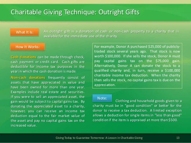 Charitable Giving Technique: Outright Gifts13Giving Today to Guarantee Tomorrow: A Lesson in Charitable GivingAn outright ...