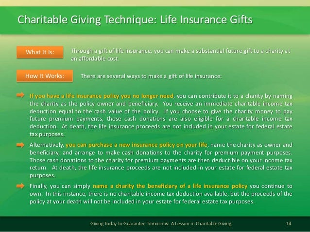Charitable Giving Technique: Life Insurance Gifts14Giving Today to Guarantee Tomorrow: A Lesson in Charitable GivingThroug...