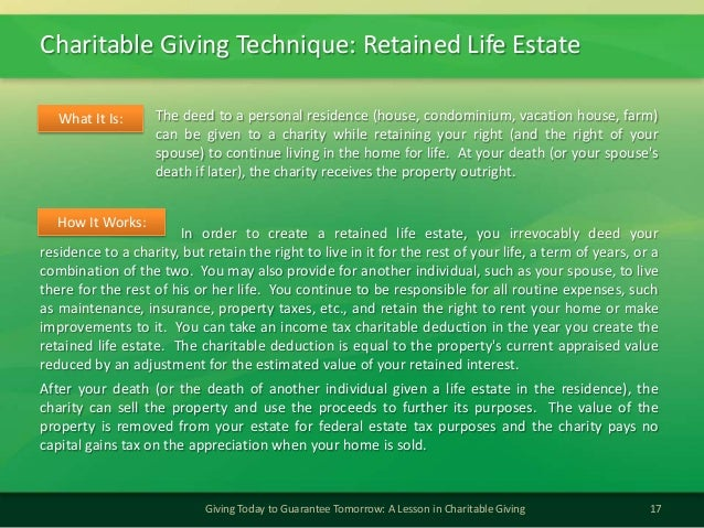 Charitable Giving Technique: Retained Life Estate17Giving Today to Guarantee Tomorrow: A Lesson in Charitable GivingThe de...