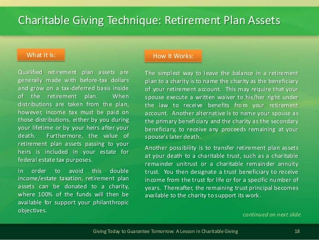 Charitable Giving Technique: Retirement Plan Assets18Giving Today to Guarantee Tomorrow: A Lesson in Charitable GivingQual...