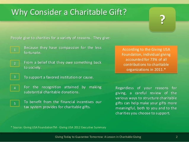 Why Consider a Charitable Gift?2Giving Today to Guarantee Tomorrow: A Lesson in Charitable GivingPeople give to charities ...