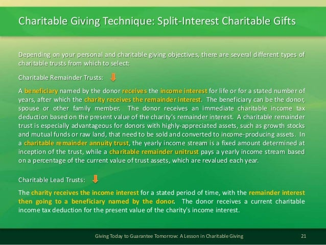 Charitable Giving Technique: Split-Interest Charitable Gifts21Giving Today to Guarantee Tomorrow: A Lesson in Charitable G...
