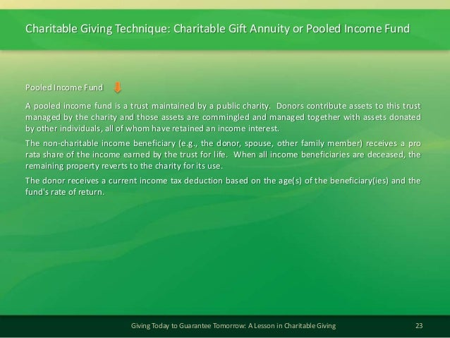 Charitable Giving Technique: Charitable Gift Annuity or Pooled Income Fund23Giving Today to Guarantee Tomorrow: A Lesson i...
