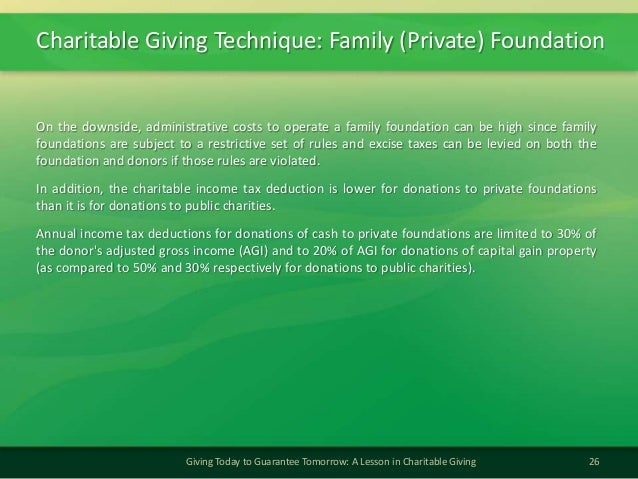 Charitable Giving Technique: Family (Private) Foundation26Giving Today to Guarantee Tomorrow: A Lesson in Charitable Givin...