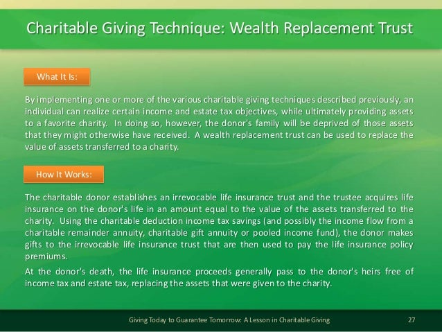 Charitable Giving Technique: Wealth Replacement Trust27Giving Today to Guarantee Tomorrow: A Lesson in Charitable GivingBy...