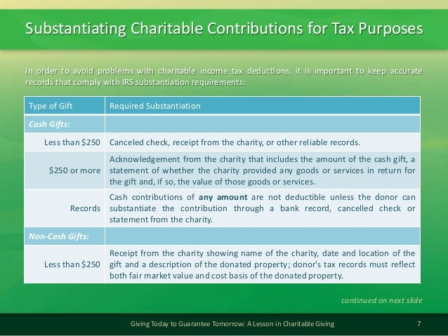 Substantiating Charitable Contributions for Tax Purposes7Giving Today to Guarantee Tomorrow: A Lesson in Charitable Giving...
