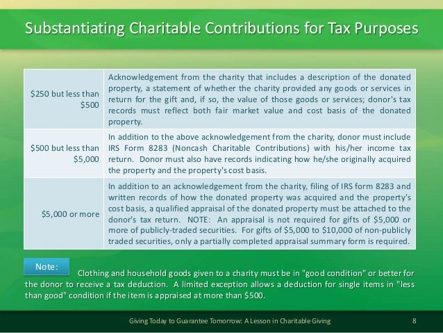Substantiating Charitable Contributions for Tax Purposes8Giving Today to Guarantee Tomorrow: A Lesson in Charitable Giving...