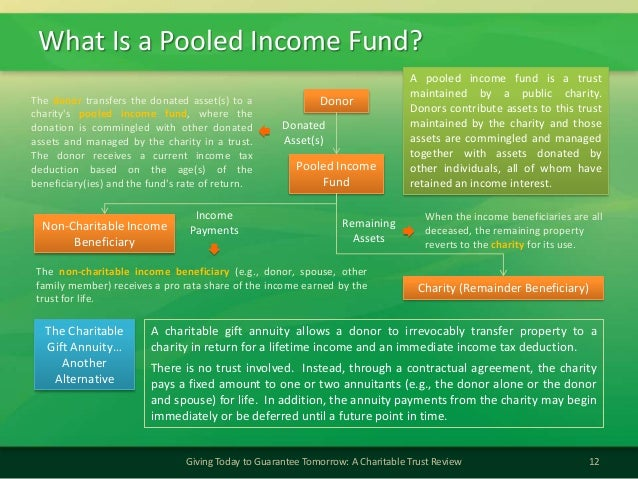 What Is a Pooled Income Fund?12Giving Today to Guarantee Tomorrow: A Charitable Trust ReviewDonorDonatedAsset(s)The donor ...