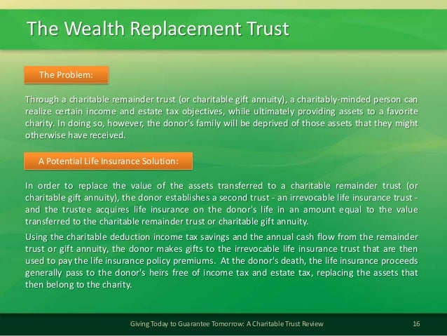 The Wealth Replacement Trust16Giving Today to Guarantee Tomorrow: A Charitable Trust ReviewThe Problem:Through a charitabl...