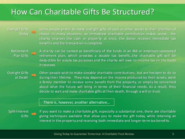 How Can Charitable Gifts Be Structured?3Giving Today to Guarantee Tomorrow: A Charitable Trust ReviewOutright GiftsTodaySo...
